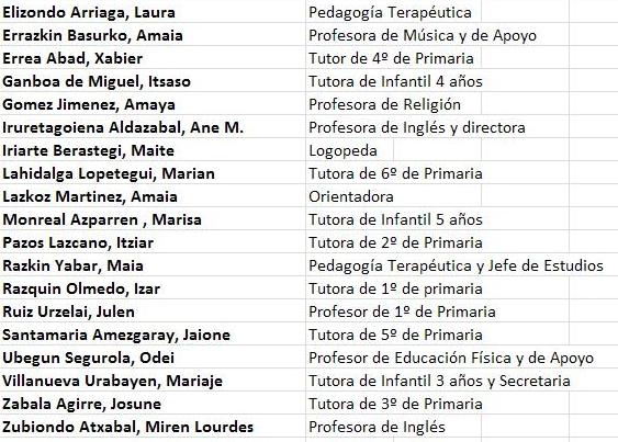Profesorado 14-15